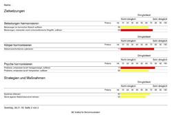 Immunsystem analysieren und Stärken - 79€